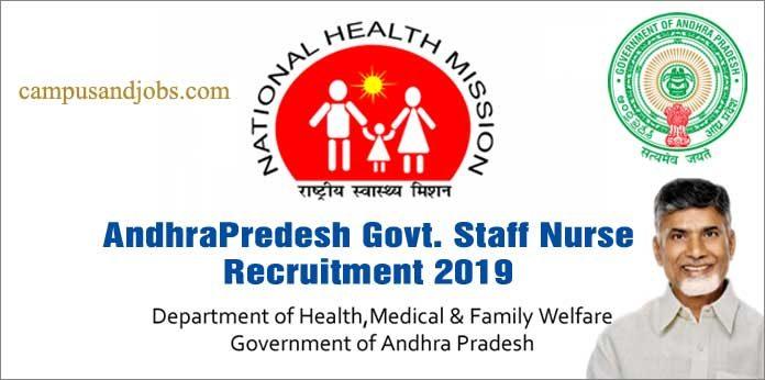 AP Govt. Recruitment 2019